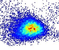Flow cytometry multi-color selector